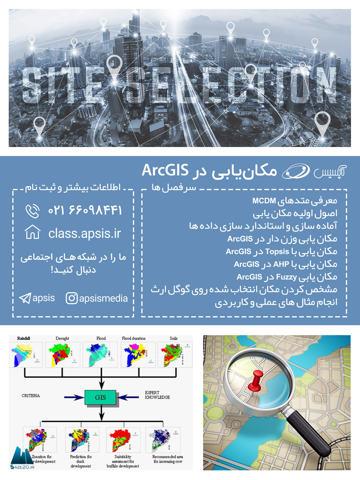 LocationArcGIS_apsis